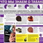 Chto_my_znayem_o_tabake-1