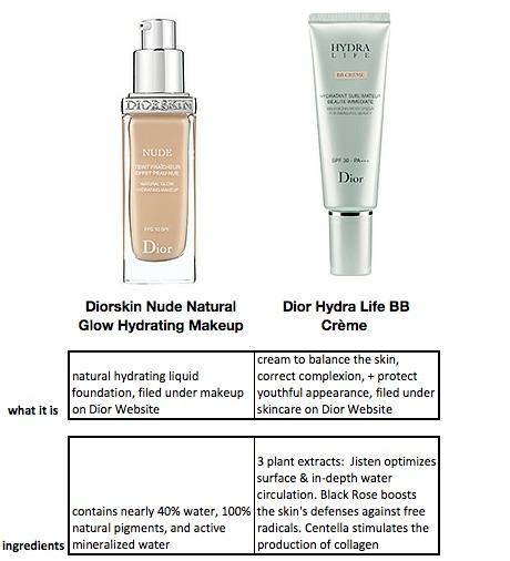 face off ::: bb cream vs foundation {Dior}