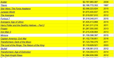 movies_top_50_scifi copy