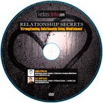 relationship-secrets-strengthening-mindfulness-kelas-cinta