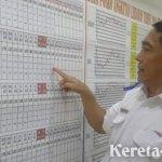 PT KAI Divre 1 prediksi Jalur Medan-Kualanamu Selesai tahun 2017