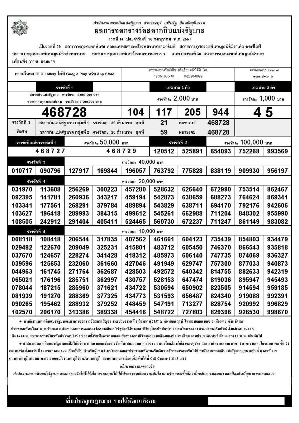 Thai Lottery Results On 16th of July 2014