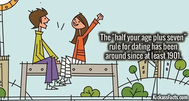 dating half your age plus (lol but half my age plus 7 is actually god is not going to approve of such dating if your parents do not approve of it christian chat rooms & forums.