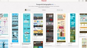 A visual social media site? That's pinterest!