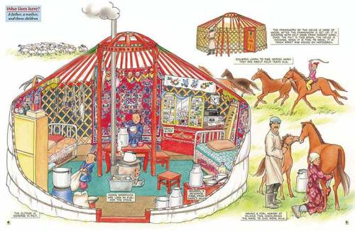 Inside the Mongolian Yurt- Kid World Citizen