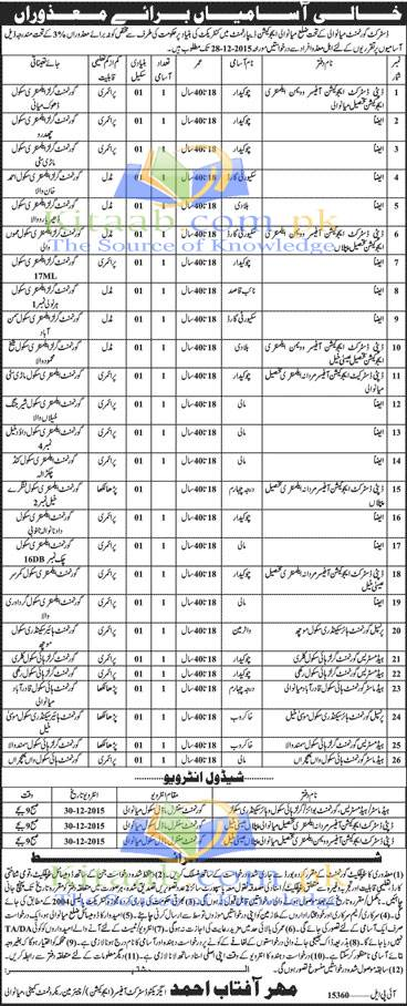 Education Department Mianwali Jobs December 2015-2016 for Watchman Security Guard Application Form Dates