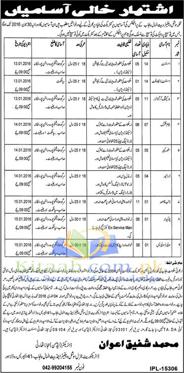 Punjab Social Welfare and Bait ul Maal Department Jobs December 2015-2016 Registration Form Dates Eligibility Criteria