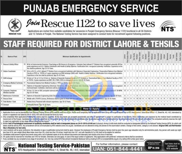 Punjab Rescue 1122 Jobs 2015 2016 NTS Form Download Eligibility Criteria