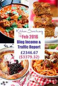 Kitchen Sanctuary Income Report