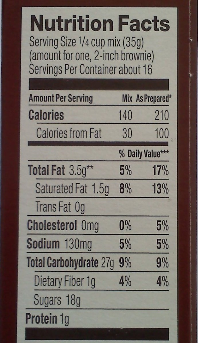 Weight loss betting website image 6