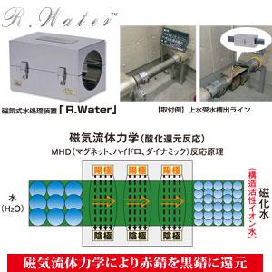 メンテナンスフリー・ランニングコストゼロ 給水・給湯配管の老朽化対策