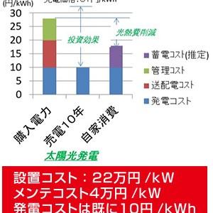 太陽光発電普及の風を吹かせます!