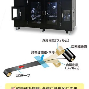 超音波で強化繊維・熱可塑性樹脂を含浸 UDテープ製造装置「UD1000MS」
