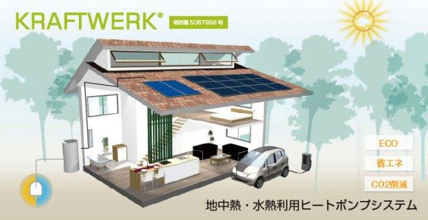 環境・エネルギー関連