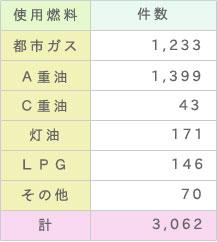yamagatatoko1
