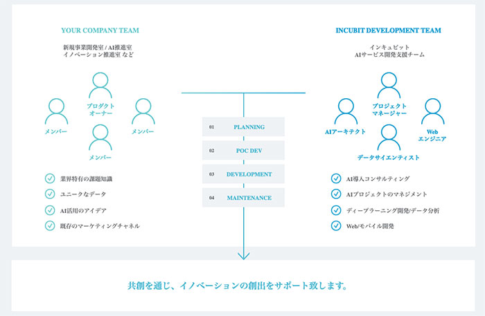 incubit01