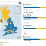 (Brexit results via BBC)