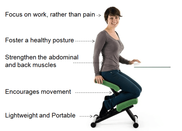 Plain Desk Chair For Back Pain The Answer Ergonomics Intended Decorating Ideas