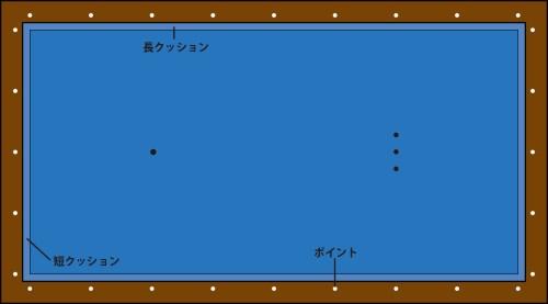 billiard_table_carom