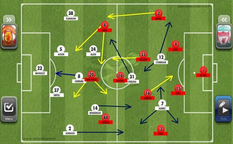 Grundformation beider Teams zu Beginn des Spiels