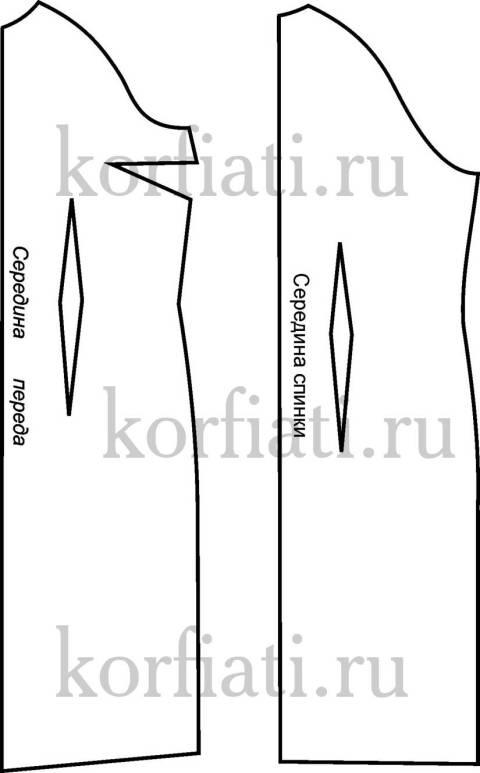 Выкройка платья с рукавом реглан - детали кроя