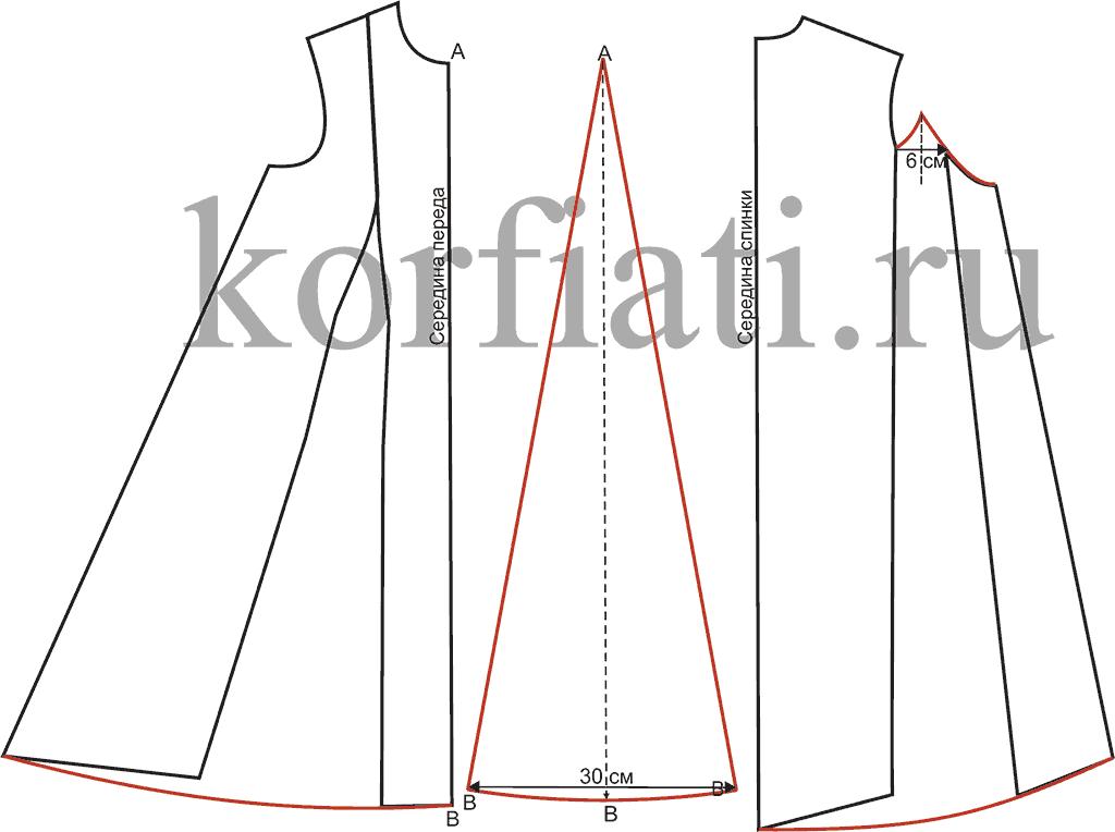2 ноя 2014 Легкие и самые удобные платья для беременных. . Выкройка платья качели - Простые выкройки летних платьев