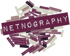 netnography word cloud