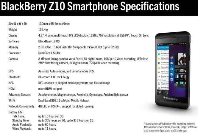 BlackBerry-Z10 specifications