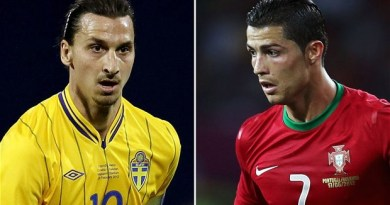 Ronaldo or Ibrahimovic