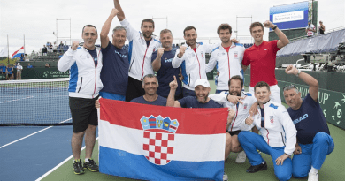 Davis Cup World-Group