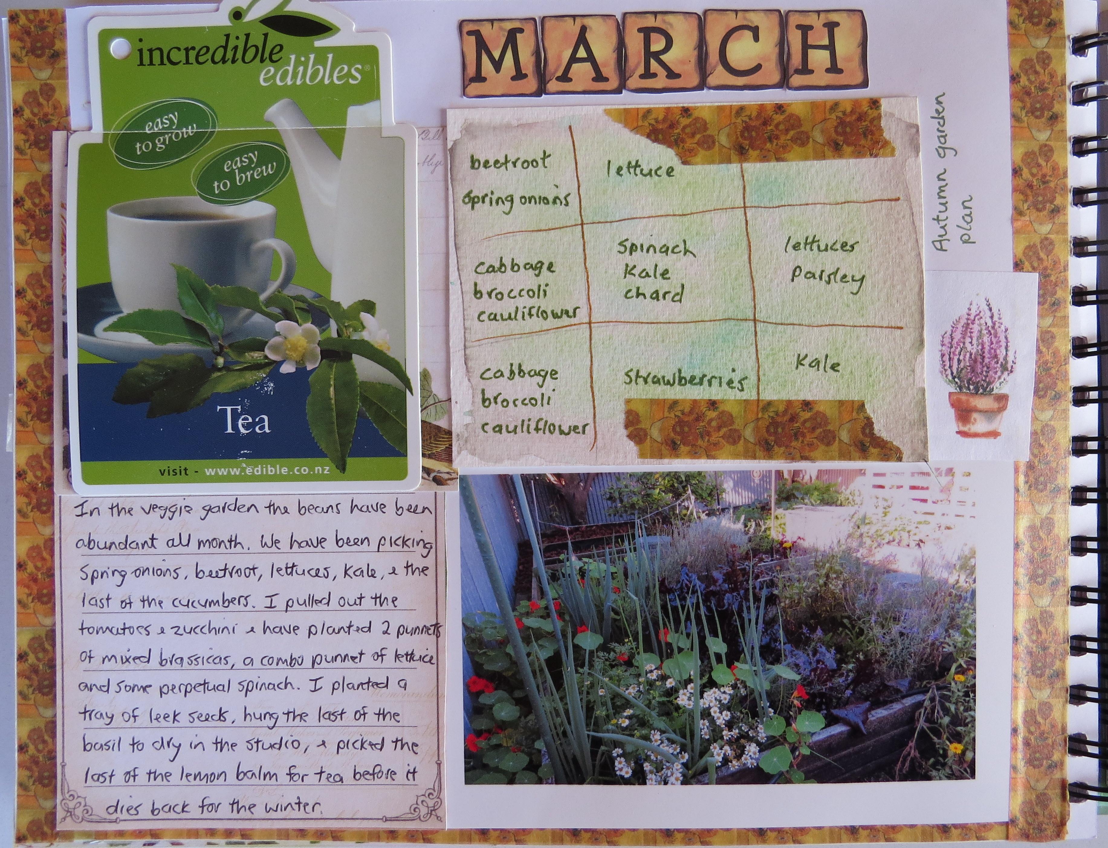 Encouragement March Garden Journal Kristah Price My Image Garden Scanner Driver My Image Garden App Se Are My Garden Journal Pages dpreview My Image Garden