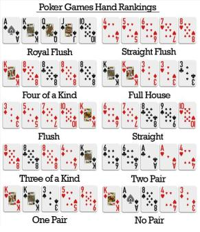 układy kart w pokerze