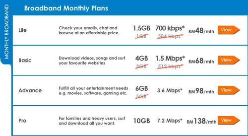 Celcom Broadband Plans