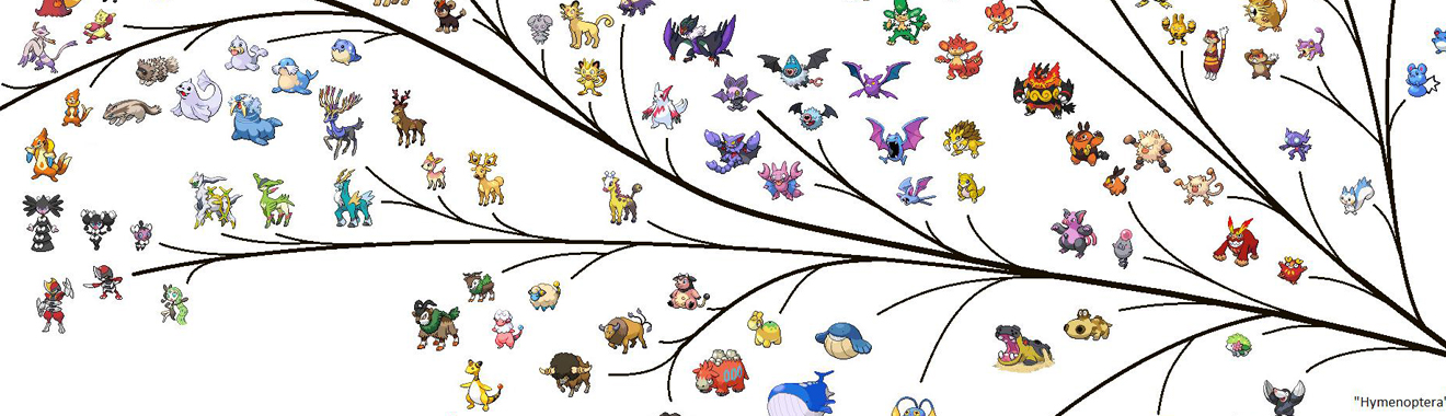 Pokémon GO: Has Your Science Classroom Evolved with the Phenomenon?