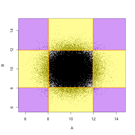 plot of chunk unnamed-chunk-5