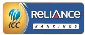 ICC Reliance ranking