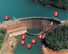 Alabama Power Martin Dam