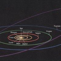 Mengapa Orbit Planet Berbentuk Elips?