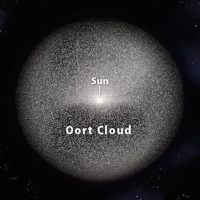 Apa Itu Awan Oort?