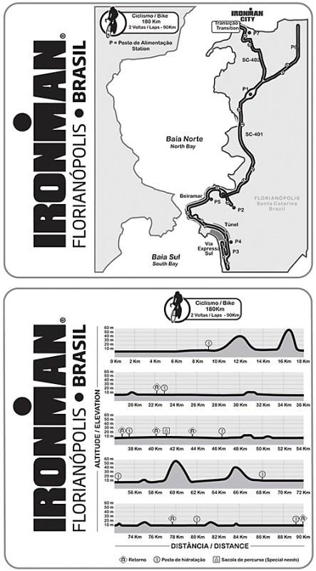 percurso_ciclismo_ironman2012
