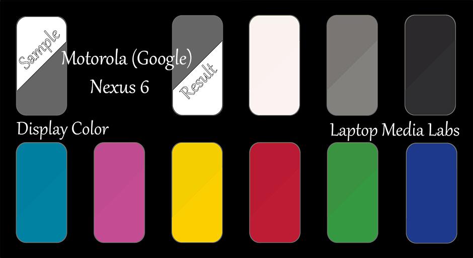 E-DisplayColor-Motorola (Google) Nexus 6