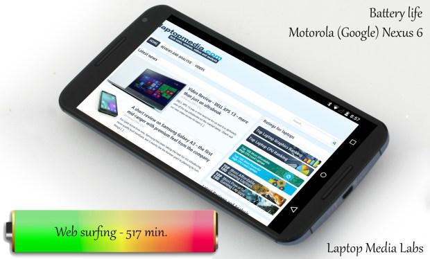 web-surfing-Battery-Motorola-(Google)-Nexus-6