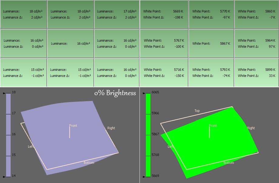 0 Brightness-ASUS G551J