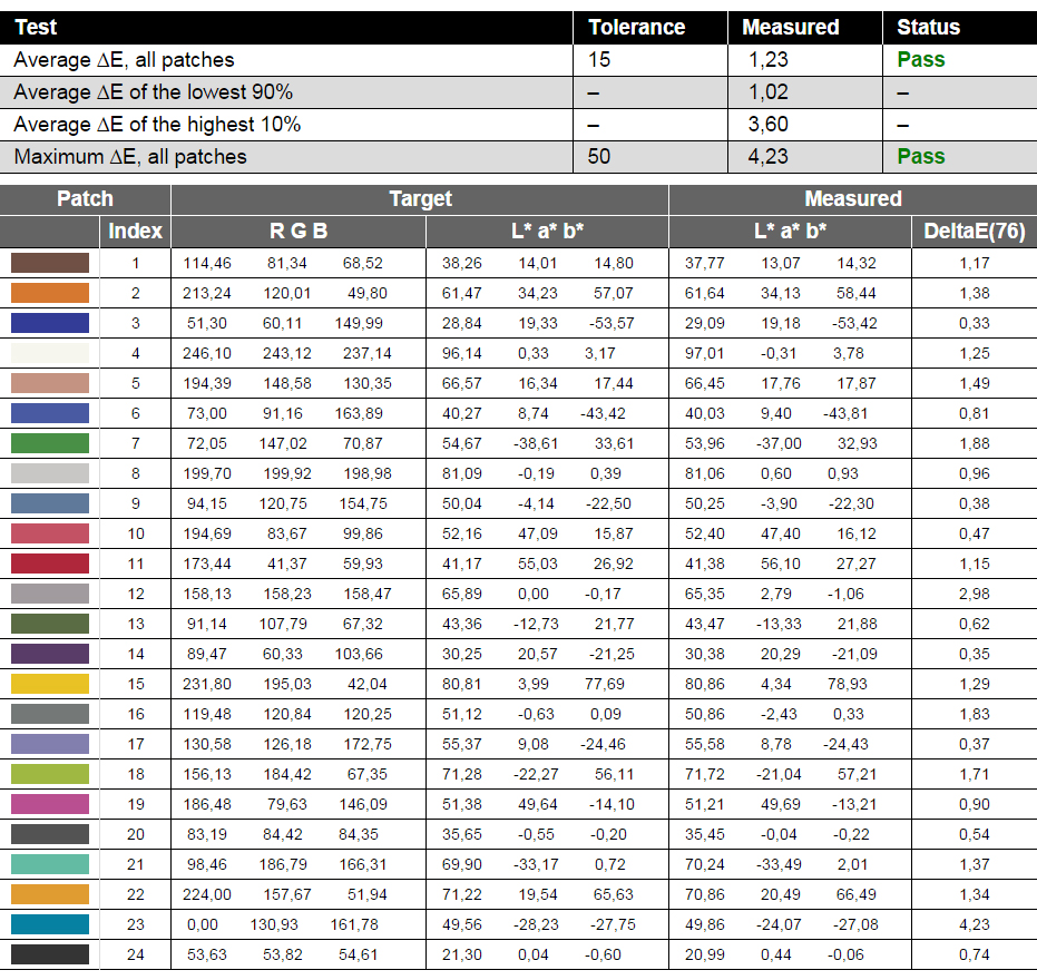 REPORT-ASUS GL552 (JX)
