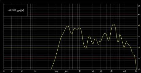Sound-ASUS GL552 (JX)