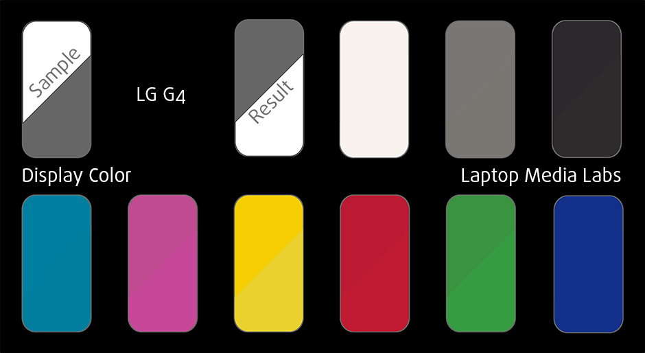 DisplayColor-LG G4