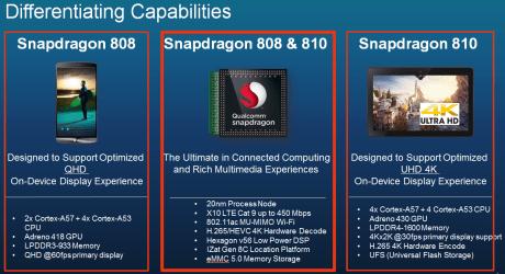 Snapdragon808-Chip