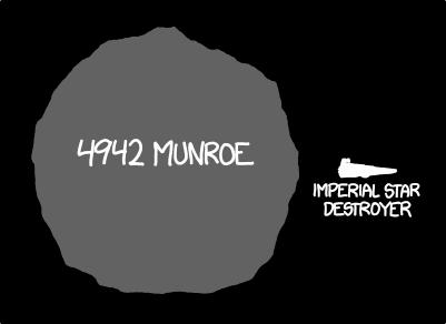4942 Munroe