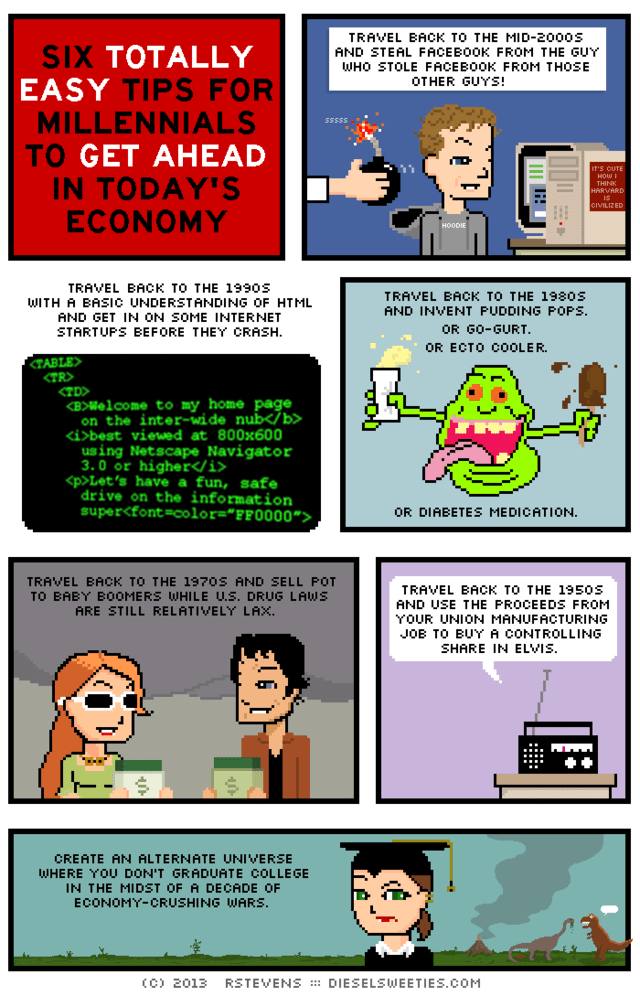 Sarcastic Comic Explains Six 'Totally Easy' Ways for ...