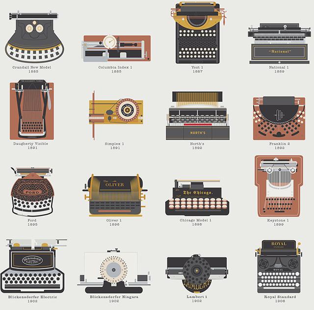 A Visual Compendium of Typewriters
